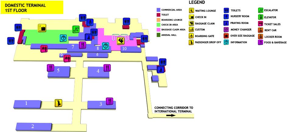 Внутренний терминал уровень 1