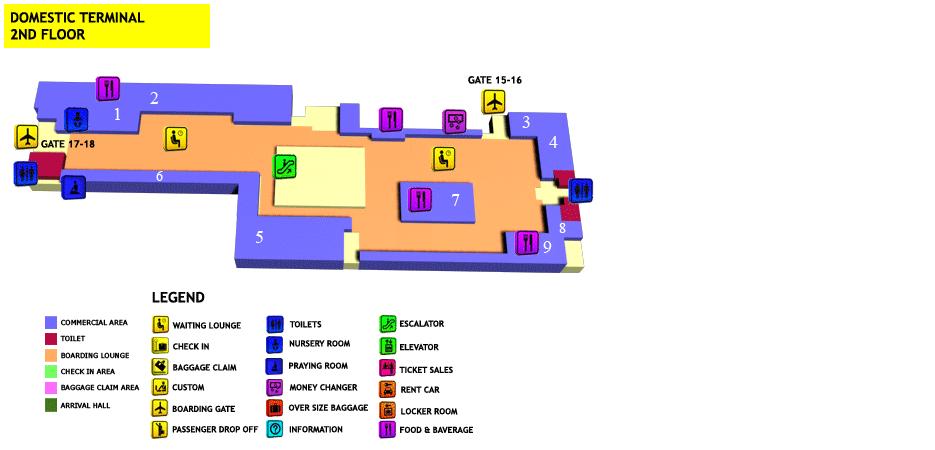 Внутренний терминал уровень 2